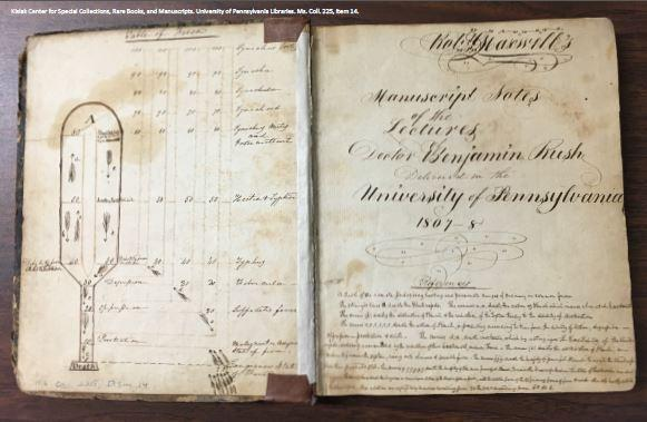 University of Pennsylvania Libraries, Ms. Coll. 225, item 14. No copyright. Manuscript notebook kept by Robert Maxwell, a student at the University of Pennsylvania School of Medicine. This particular volume contains Maxwell's notes on lectures delivered by Benjamin Rush during 1807 and 1808. The front of the volume, pictured here, contains a sketch by Maxwell depicting Rush's views on the nature of fever.